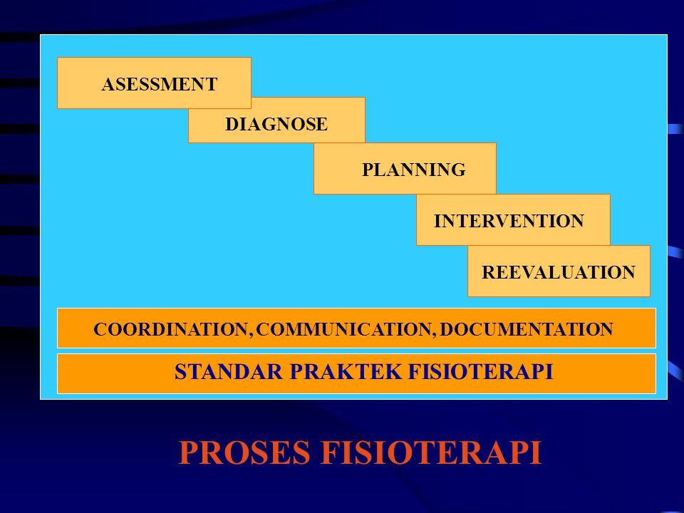 COORDINATION, COMMUNICATION, DOCUMENTATION STANDAR PRAKTEK FISIOTERAPI