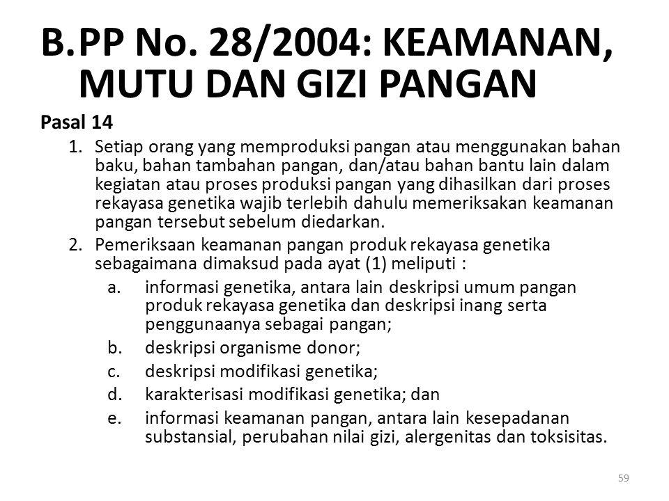 PP No. 28/2004: KEAMANAN, MUTU DAN GIZI PANGAN