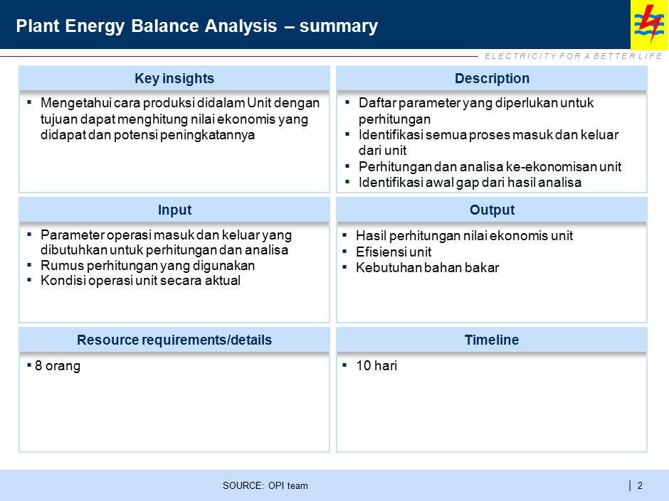 Contoh Tipikal data harian untuk sebuah combined cycle power plant 740 MW. ILLUSTRATIVE. Efisiensi2 pembangkit keseluruhan = 44.9%