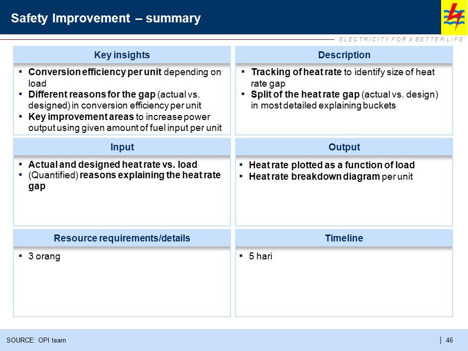 Contoh EMI Survey Survey EMI (Employee Mindset Index) yang dilakukan stream MI telah mencakup Bidaya Safety.