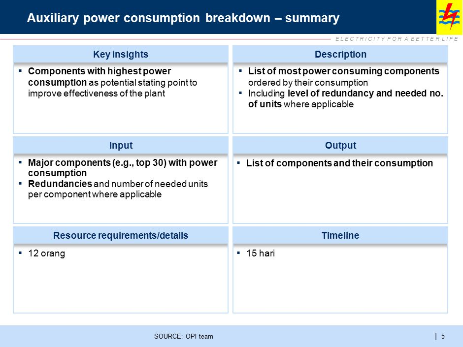 Auxiliary power consumption variability – summary