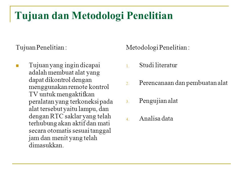 Tujuan dan Metodologi Penelitian