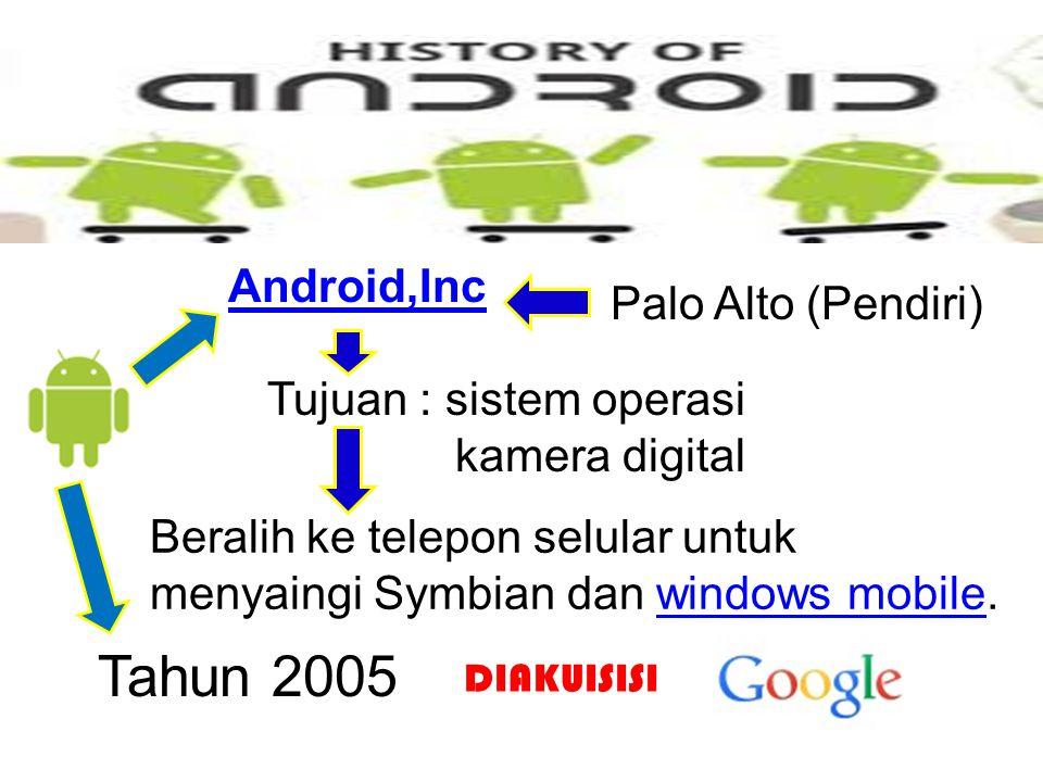 Tahun 2005 Android,Inc Palo Alto (Pendiri)
