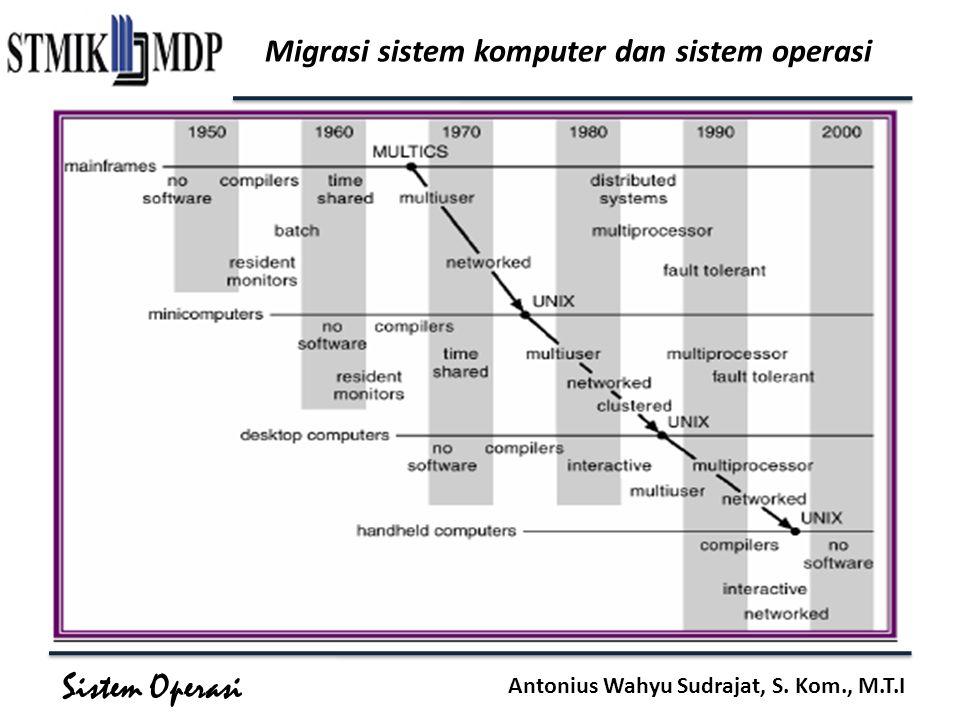 Migrasi sistem komputer dan sistem operasi