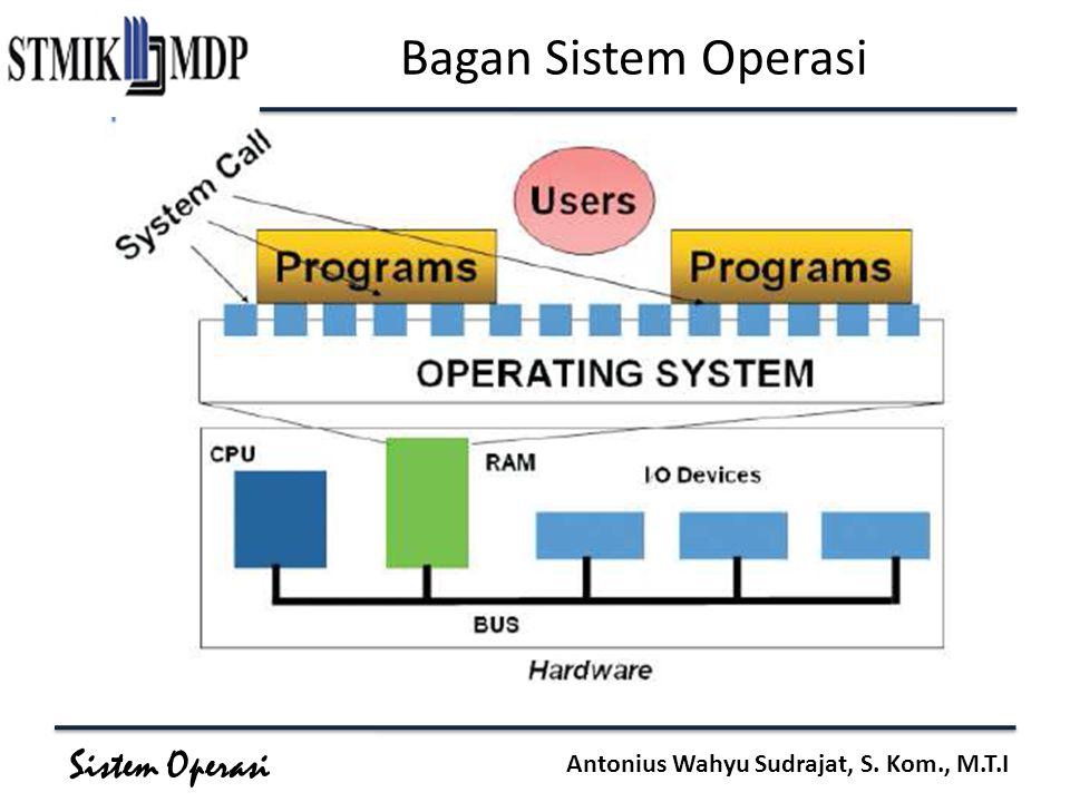 Bagan Sistem Operasi