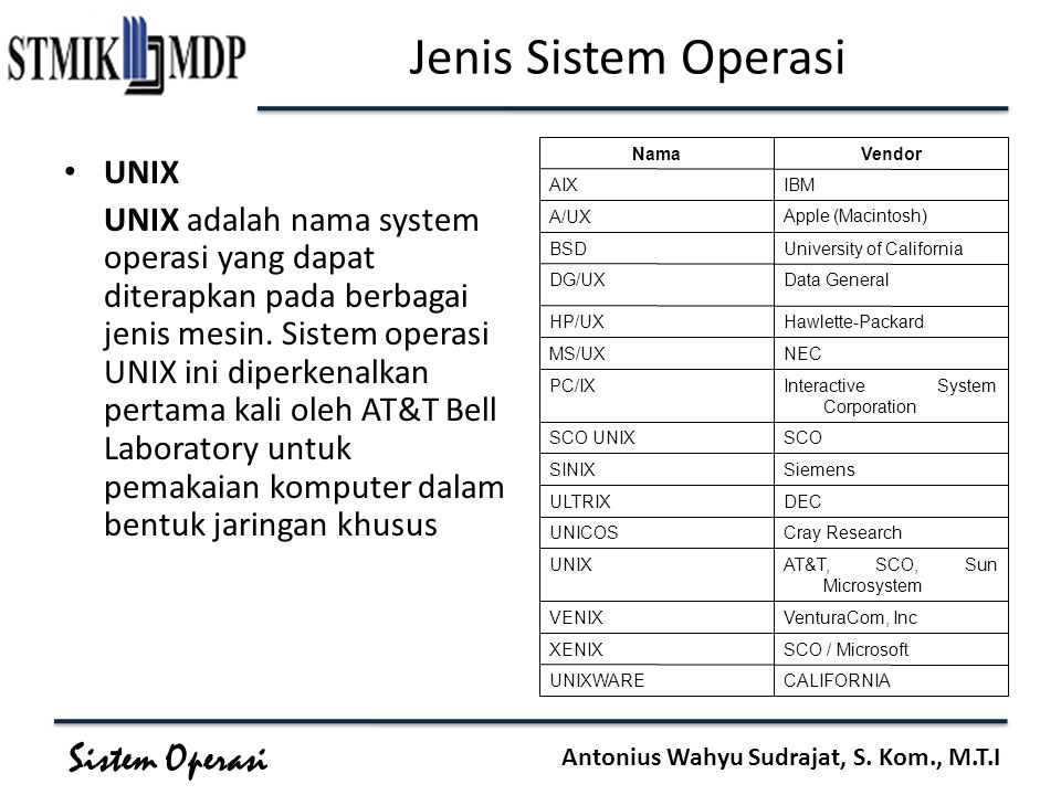 Jenis Sistem Operasi UNIX