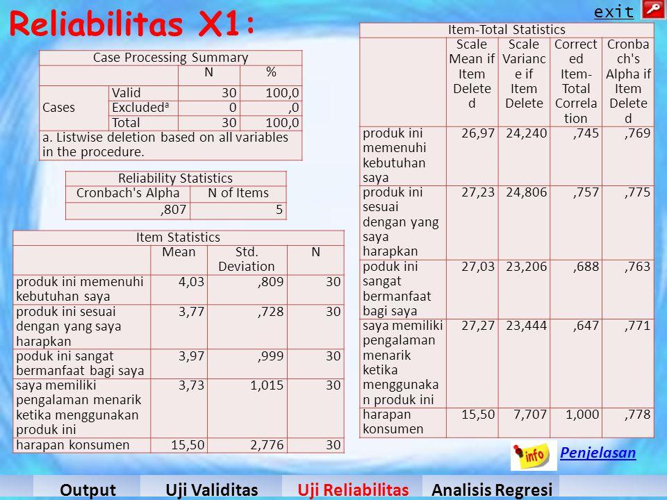 Reliabilitas X1: Hasil Output Uji Validitas Uji Reliabilitas