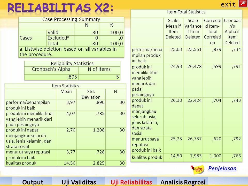Reliabilitas X2: Hasil Output Uji Validitas Uji Reliabilitas