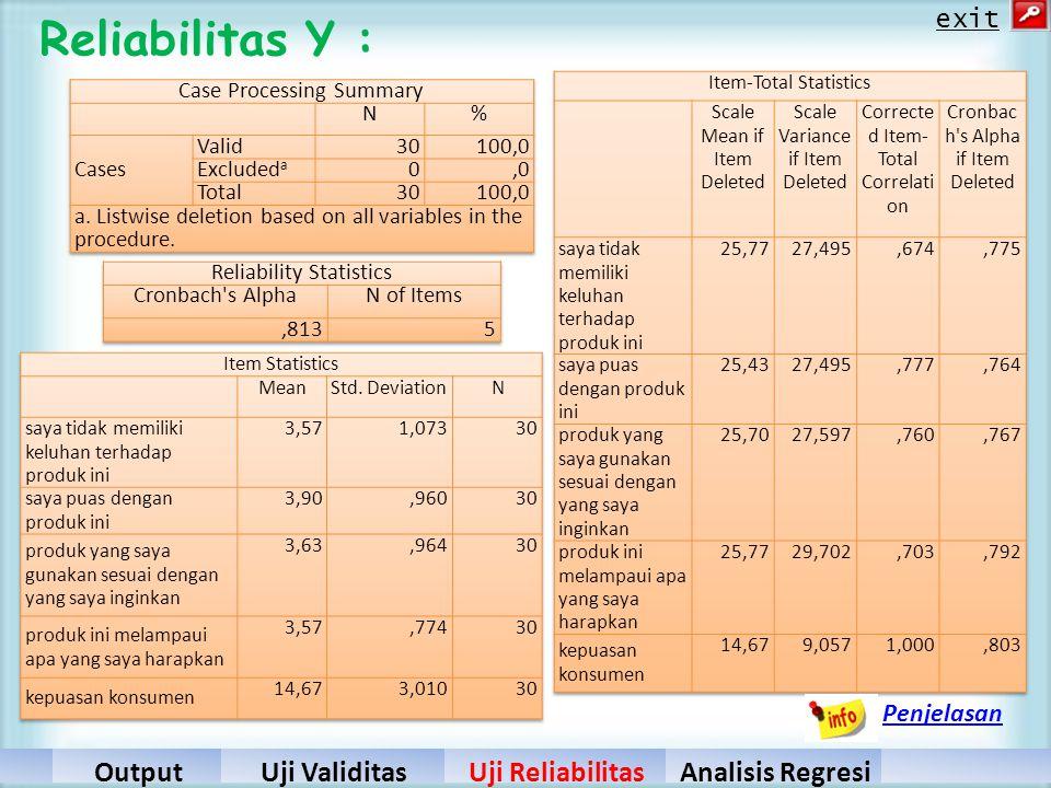 Reliabilitas Y : Hasil Output Uji Validitas Uji Reliabilitas