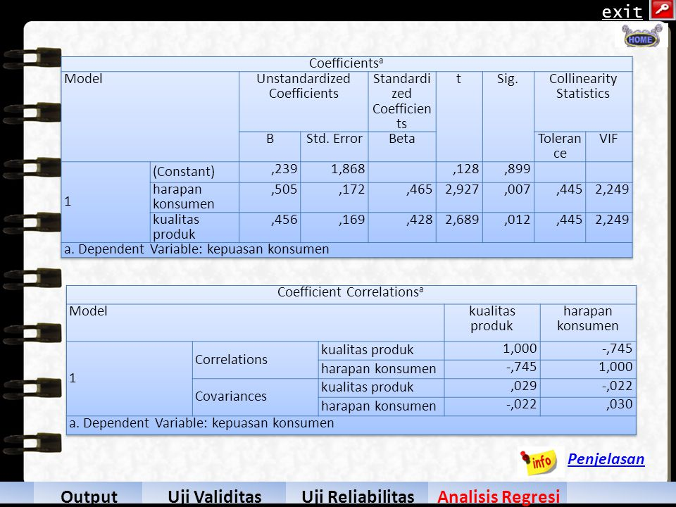 Hasil Output Uji Validitas Uji Reliabilitas Analisis Regresi exit