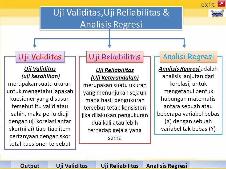 Uji Validitas,Uji Reliabilitas & Analisis Regresi
