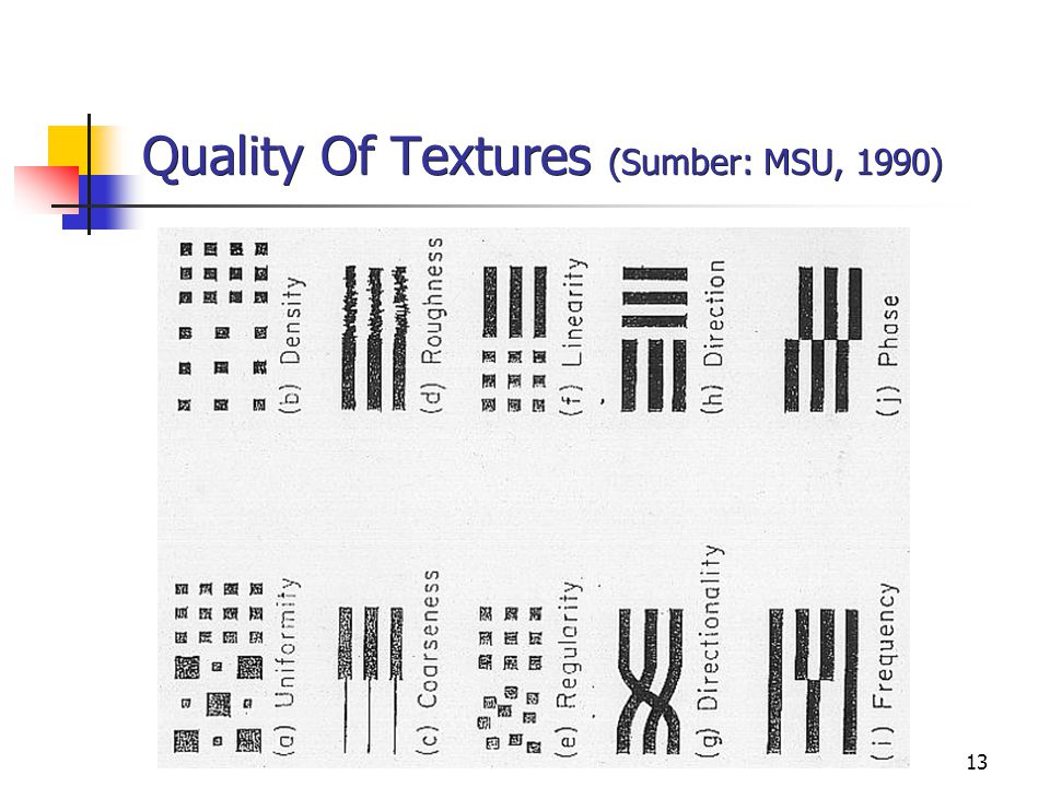 Quality Of Textures (Sumber: MSU, 1990)