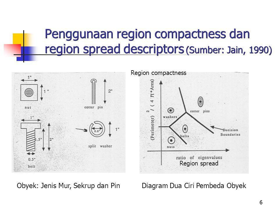 Penggunaan region compactness dan region spread descriptors (Sumber: Jain, 1990)