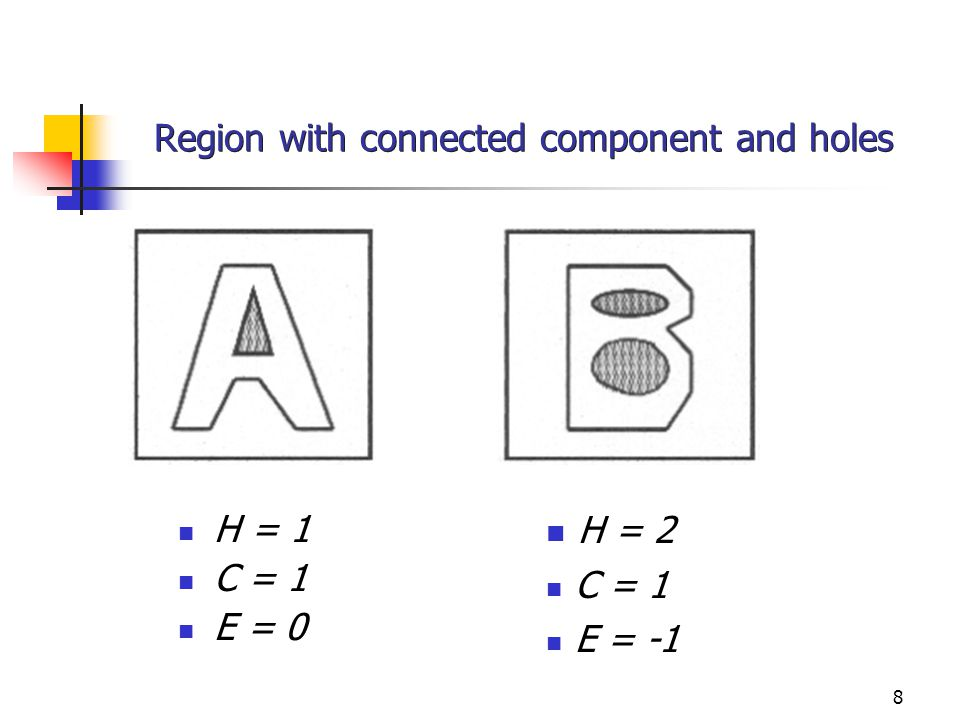 Region with connected component and holes