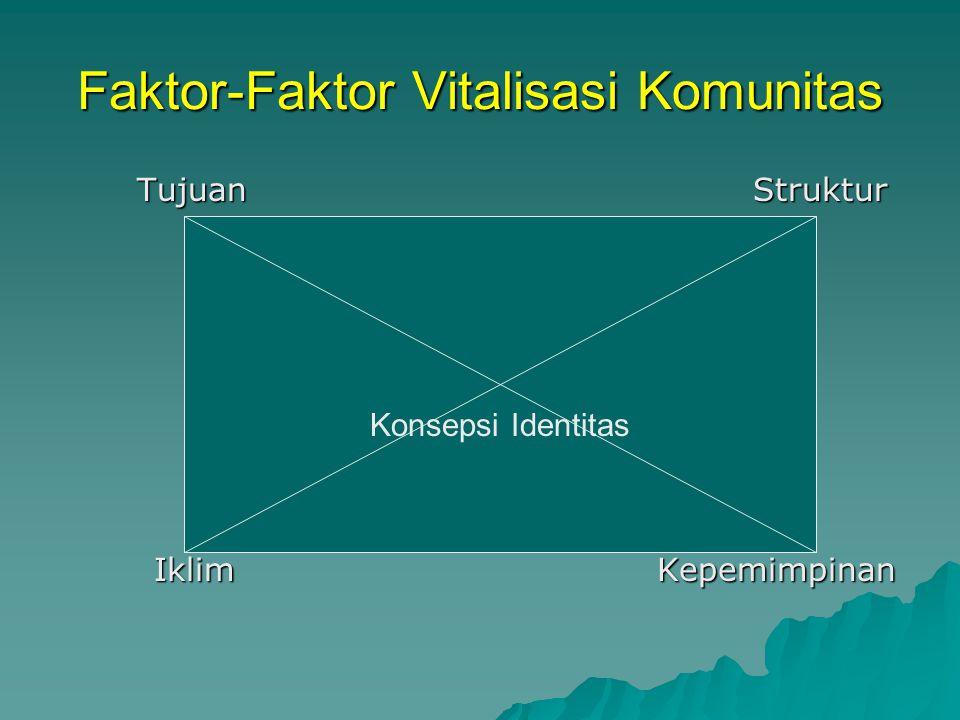 Faktor-Faktor Vitalisasi Komunitas