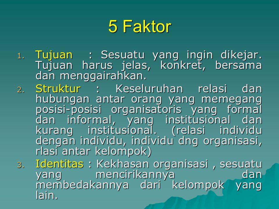 5 Faktor Tujuan : Sesuatu yang ingin dikejar. Tujuan harus jelas, konkret, bersama dan menggairahkan.