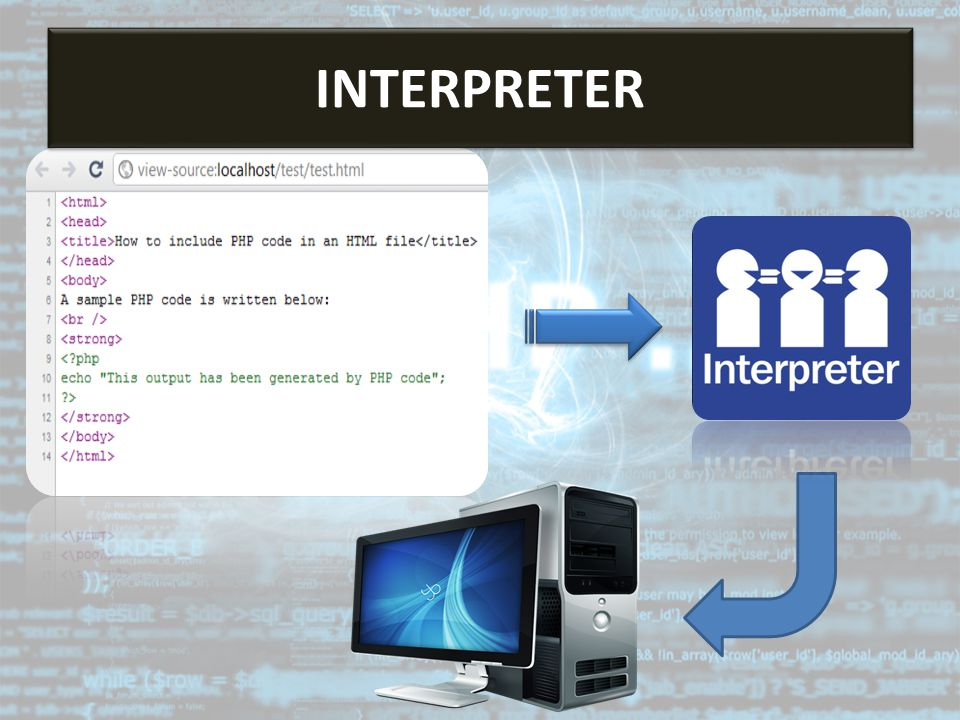 INTERPRETER Interpreter