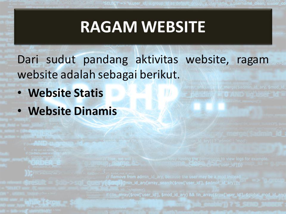 RAGAM WEBSITE Dari sudut pandang aktivitas website, ragam website adalah sebagai berikut. Website Statis.