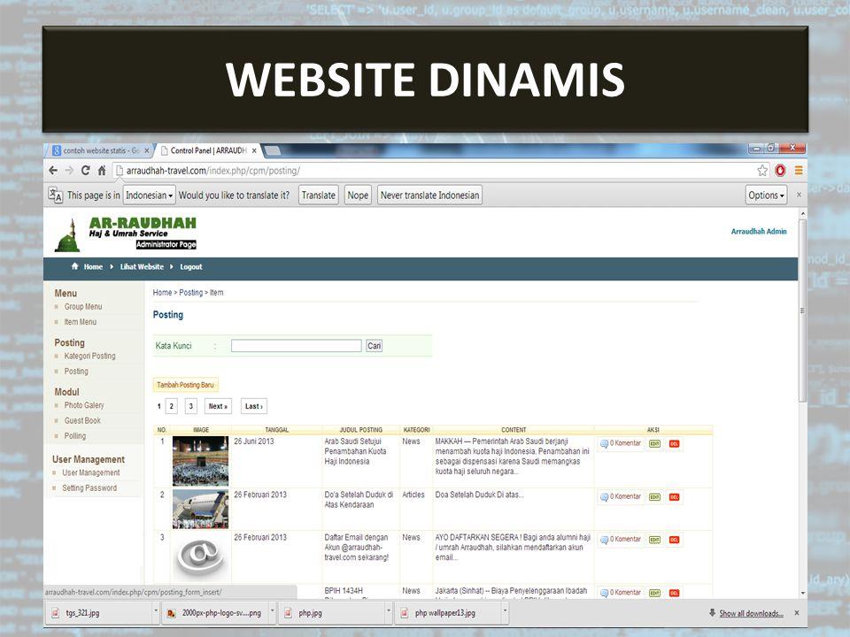 Website Dinamis WEBSITE DINAMIS