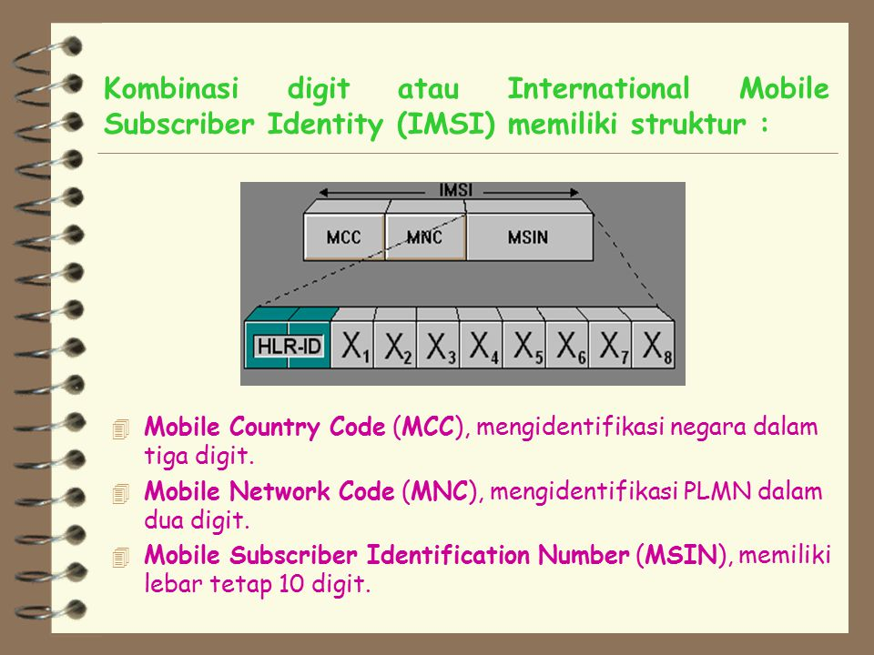 Kombinasi digit atau International Mobile Subscriber Identity (IMSI) memiliki struktur :