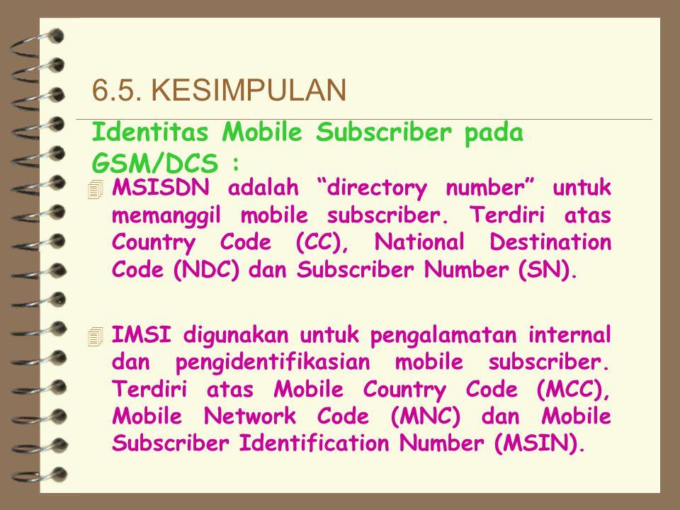 Identitas Mobile Subscriber pada GSM/DCS :