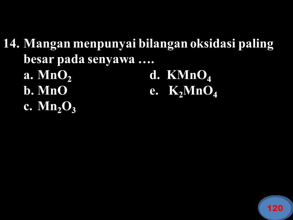 14. Mangan menpunyai bilangan oksidasi paling besar pada senyawa ….