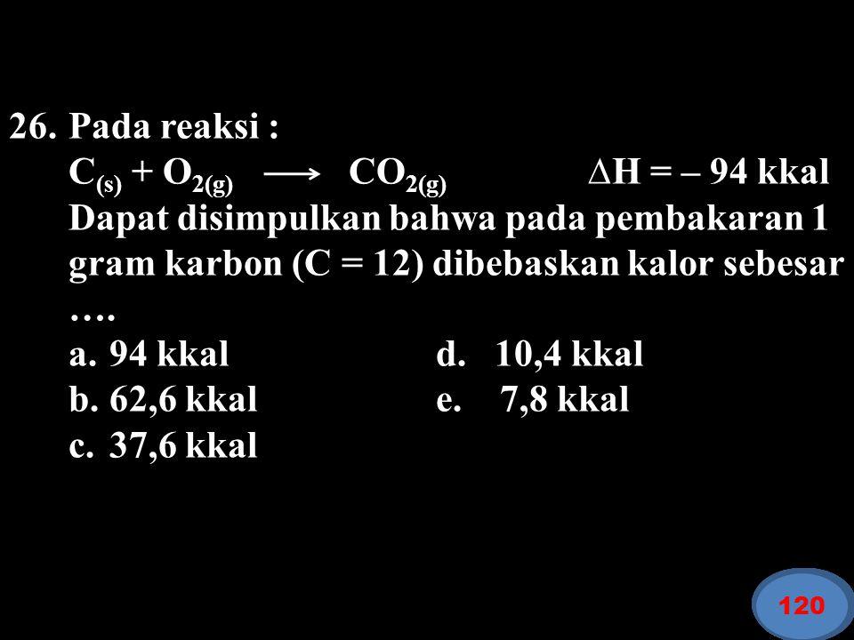 C(s) + O2(g) CO2(g) ∆H = – 94 kkal
