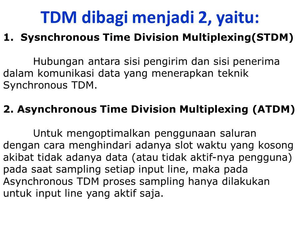 TDM dibagi menjadi 2, yaitu: