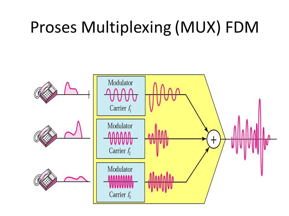 Proses Multiplexing (MUX) FDM