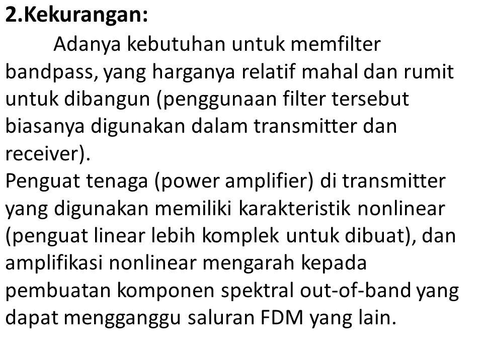 2.Kekurangan: Adanya kebutuhan untuk memfilter bandpass, yang harganya relatif mahal dan rumit untuk dibangun (penggunaan filter tersebut biasanya digunakan dalam transmitter dan receiver).