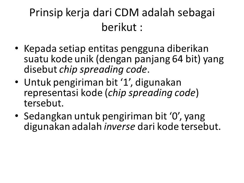 Prinsip kerja dari CDM adalah sebagai berikut :