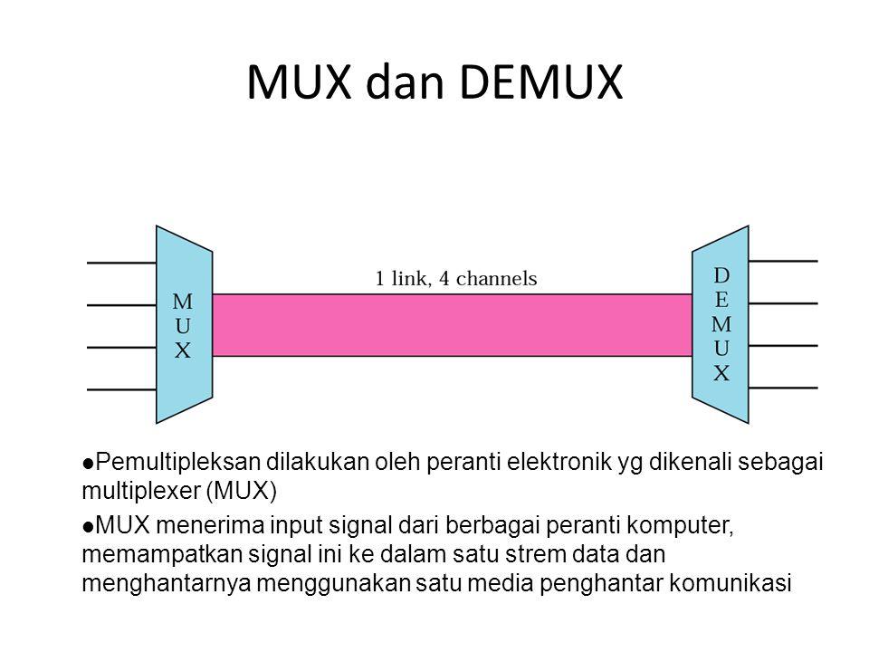 MUX dan DEMUX Pemultipleksan dilakukan oleh peranti elektronik yg dikenali sebagai multiplexer (MUX)