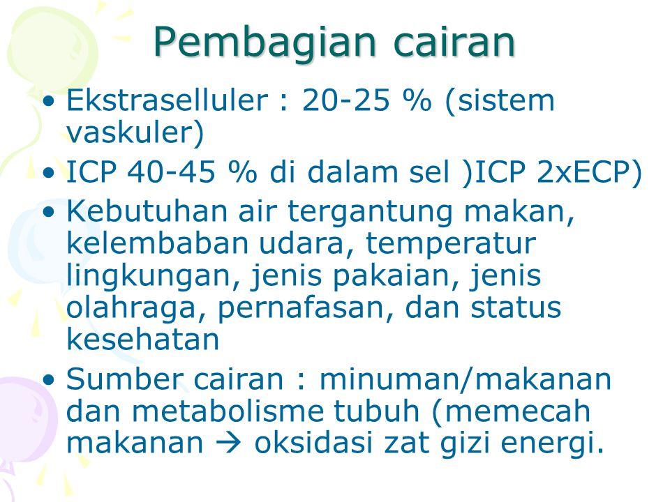 Pembagian cairan Ekstraselluler : 20-25 % (sistem vaskuler)