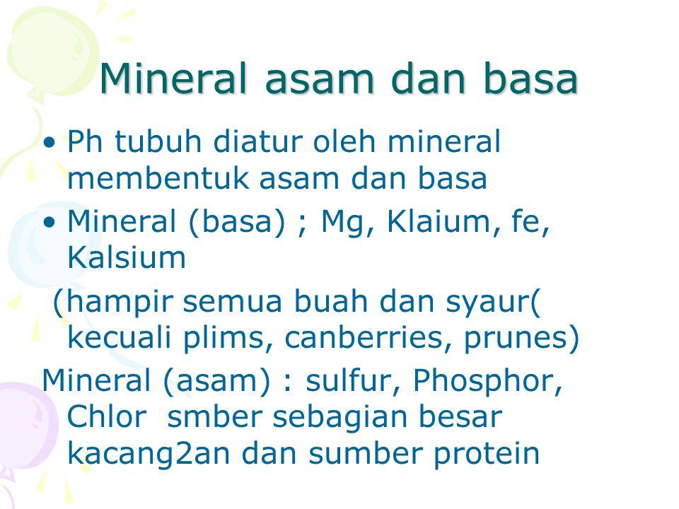 Mineral asam dan basa Ph tubuh diatur oleh mineral membentuk asam dan basa. Mineral (basa) ; Mg, Klaium, fe, Kalsium.