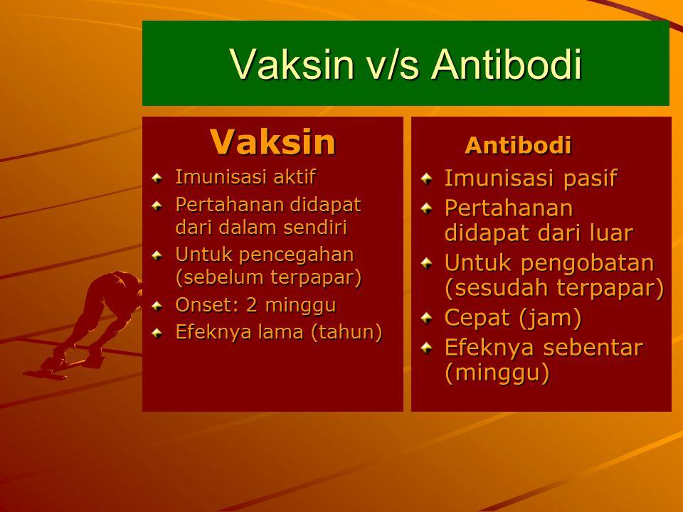 Vaksin v/s Antibodi Antibodi Vaksin Imunisasi pasif