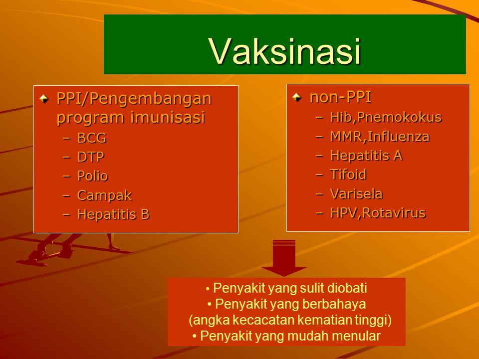 Vaksinasi PPI/Pengembangan program imunisasi non-PPI Hib,Pnemokokus