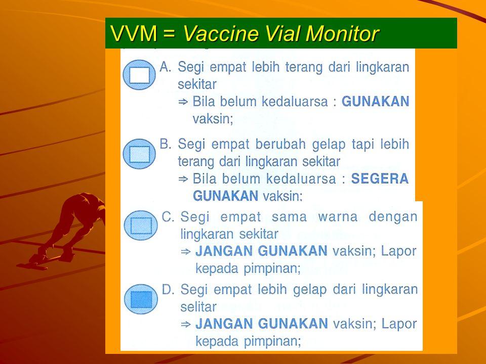 VVM = Vaccine Vial Monitor