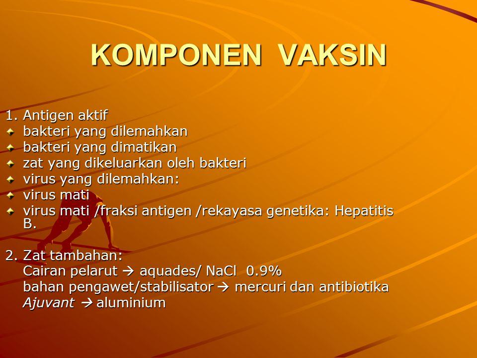 KOMPONEN VAKSIN 1. Antigen aktif bakteri yang dilemahkan
