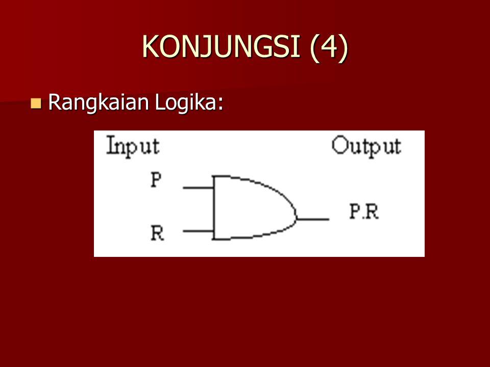 KONJUNGSI (4) Rangkaian Logika: