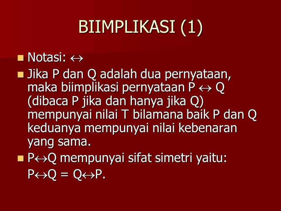 BIIMPLIKASI (1) Notasi: 