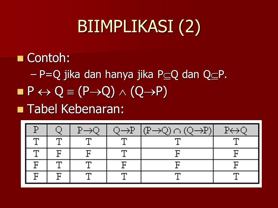 BIIMPLIKASI (2) Contoh: P  Q  (PQ)  (QP) Tabel Kebenaran: