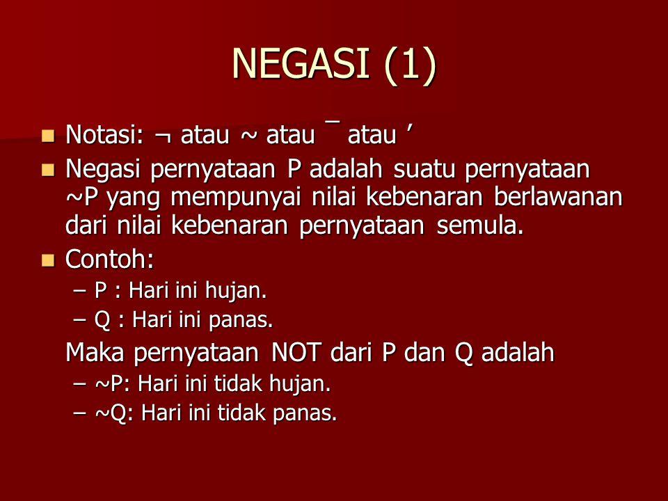NEGASI (1) Notasi: ¬ atau ~ atau ¯ atau '