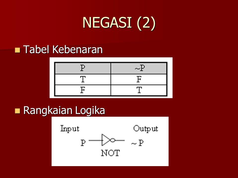 NEGASI (2) Tabel Kebenaran Rangkaian Logika
