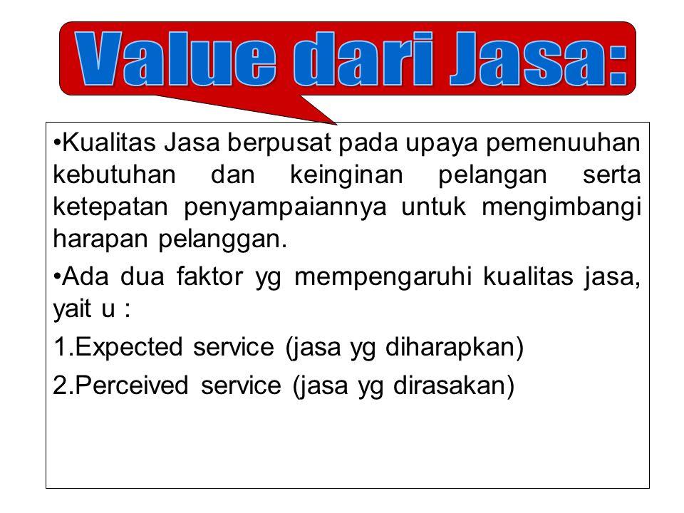 Value dari Jasa: