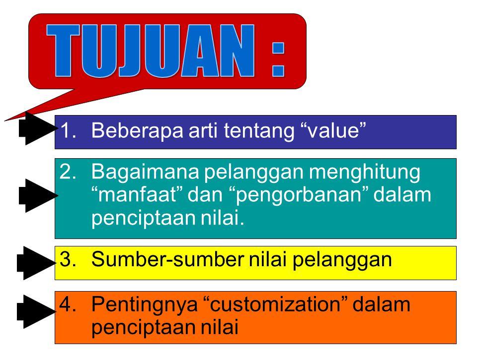 Beberapa arti tentang value