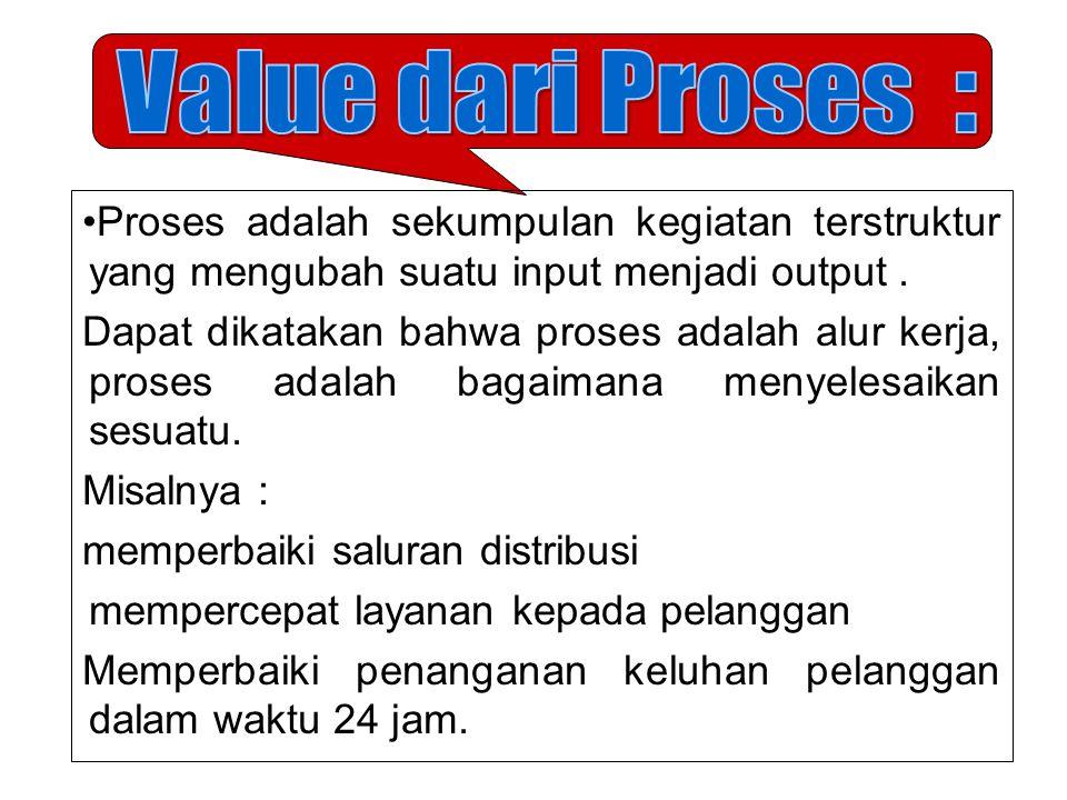 Value dari Proses : Proses adalah sekumpulan kegiatan terstruktur yang mengubah suatu input menjadi output .