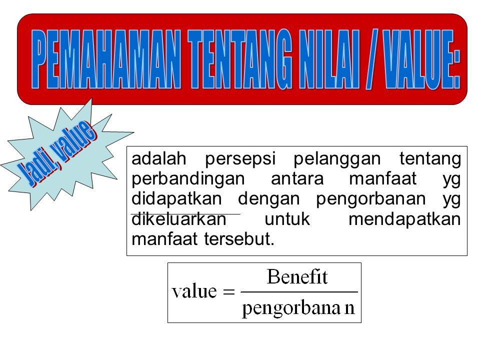 PEMAHAMAN TENTANG NILAI / VALUE: