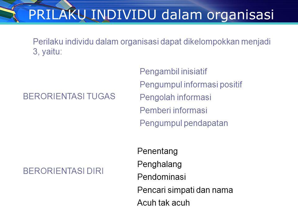 PRILAKU INDIVIDU dalam organisasi