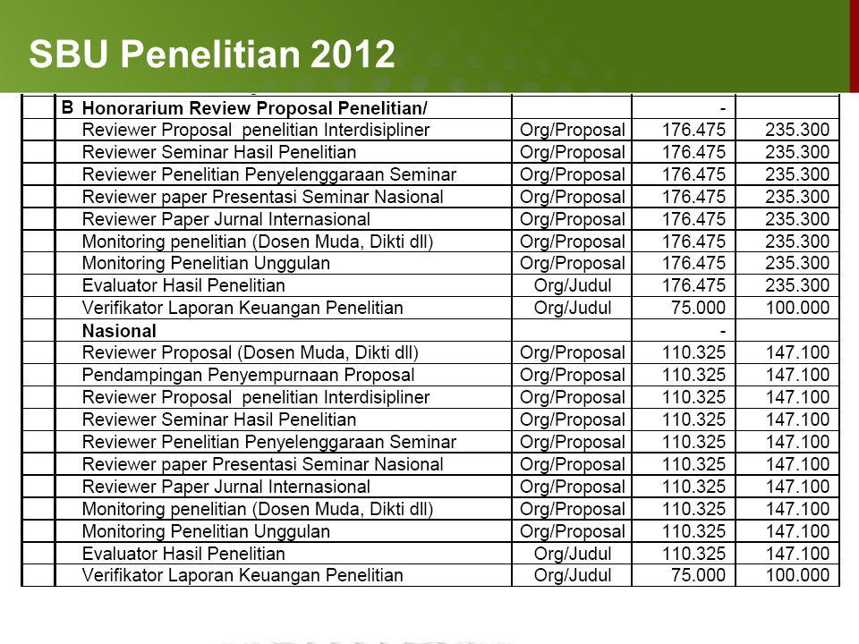 SBU Penelitian 2012