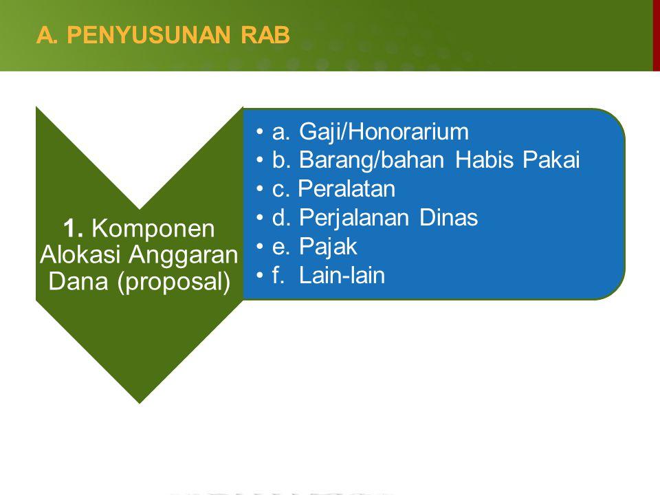 1. Komponen Alokasi Anggaran Dana (proposal)
